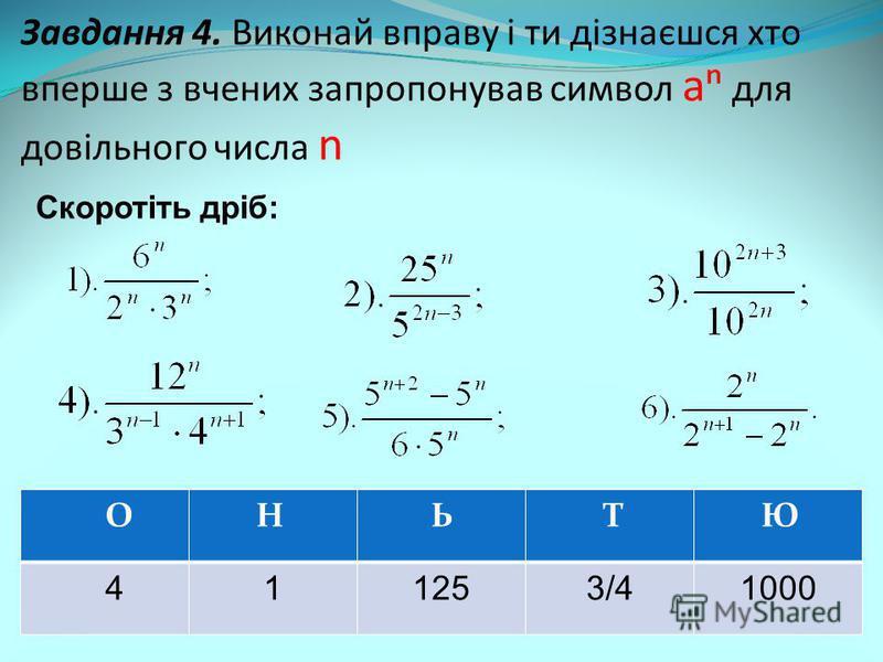 Завдання 4. Виконай вправу і ти дізнаєшся хто вперше з вчених запропонував символ а для довільного числа n Скоротіть дріб: О НЬ Т Ю 411253/43/41000