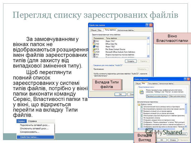 Перегляд списку зареєстрованих файлів За замовчуванням у вікнах папок не відображаються розширення імен файлів зареєстрованих типів (для захисту від випадкової змінення типу). Щоб переглянути повний список зареєстрованих у системі типів файлів, потрі