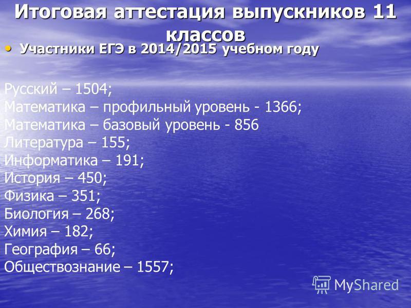 Итоговая аттестация выпускников 11 классов Участники ЕГЭ в 2014/2015 учебном году Участники ЕГЭ в 2014/2015 учебном году Русский – 1504; Математика – профильный уровень - 1366; Математика – базовый уровень - 856 Литература – 155; Информатика – 191; И