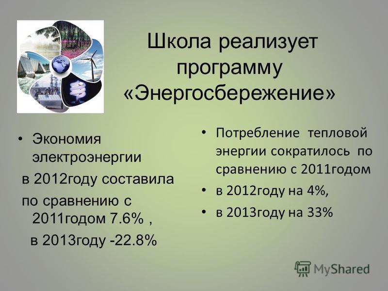 Школа реализует программу «Энергосбережение» Экономия электроэнергии в 2012 году составила по сравнению с 2011 годом 7.6%, в 2013 году -22.8% Потребление тепловой энергии сократилось по сравнению с 2011 годом в 2012 году на 4%, в 2013 году на 33%