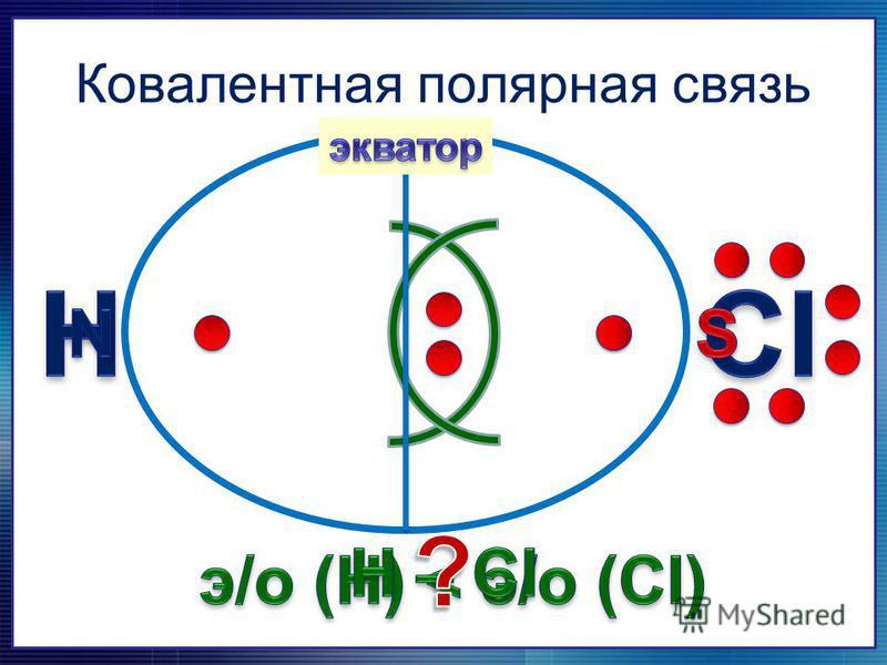 Ковалентная полярная связь