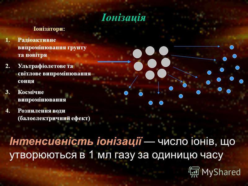 Іонізація Іонізатори: 1.Радіоактивне випромінювання грунту та повітря 2.Ультрафіолетове та світлове випромінювання сонця 3.Космічне випромінювання 4.Розпилення води (балоелектричний ефект) Інтенсивність іонізації число іонів, що утворюються в 1 мл га