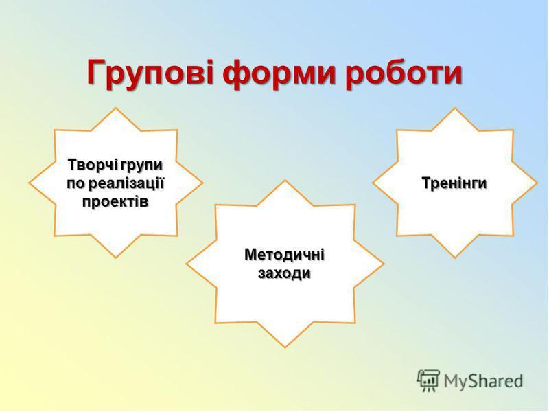 Групові форми роботи Творчі групи по реалізації проектів Тренінги Методичні заходи