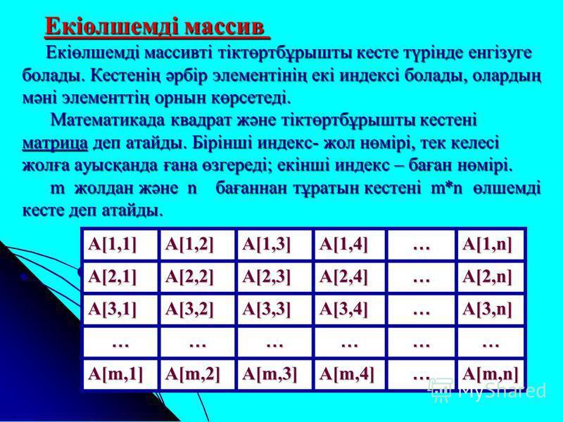 А[1,1] А[1,2] А[1,3] А[1,4] … А[1,n] А[2,1] А[2,2] А[2,3] А[2,4] … А[2,n] А[3,1] А[3,2] А[3,3] А[3,4] … А[3,n] ……………… А[m,1] А[m,2] А[m,3] А[m,4] … А[m,n] Екіөлшемді массив Екіөлшемді массивті тіктөртбұрышты кесте түрінде енгізуге болады. Кестенің әр