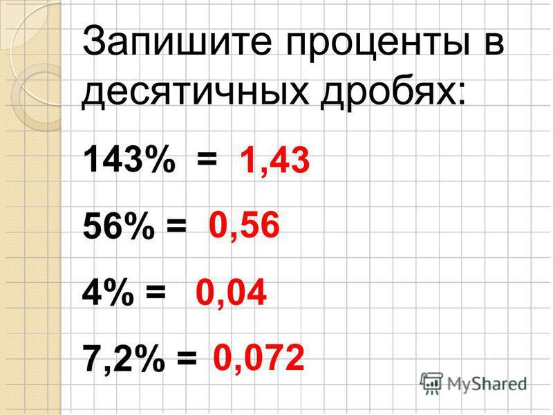 Запишите проценты в десятичных дробях: 143% = 56% = 4% = 7,2% = 1,43 0,56 0,04 0,072