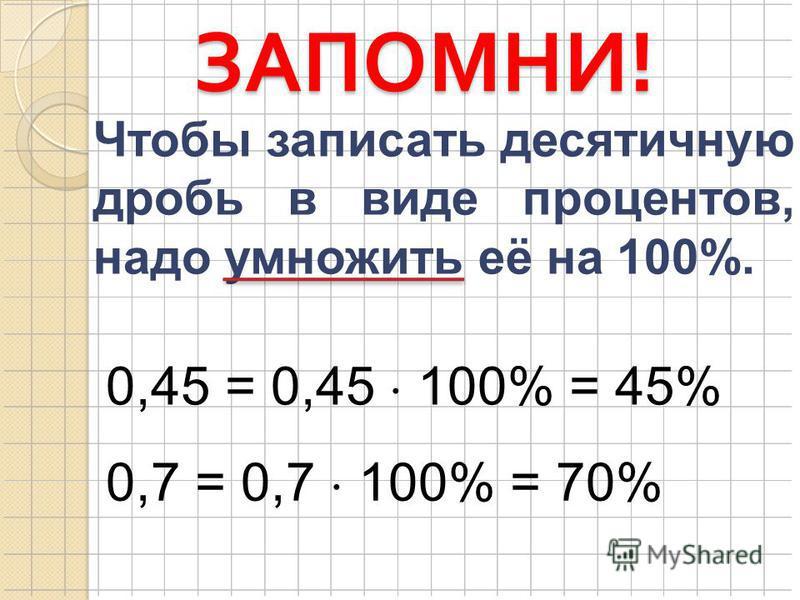 ЗАПОМНИ ! Чтобы записать десятичную дробь в виде процентов, надо умножить её на 100%. 0,45 = 0,45 100% = 45% 0,7 = 0,7 100% = 70%