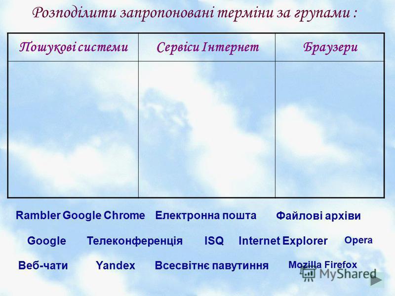Пошукові системиСервіси ІнтернетБраузери Електронна пошта Файлові архіви Всесвітнє павутиння Google Rambler Opera Розподілити запропоновані терміни за групами : Yandex Internet ExplorerТелеконференція Mozilla Firefox Веб-чати Google Chrome ISQ