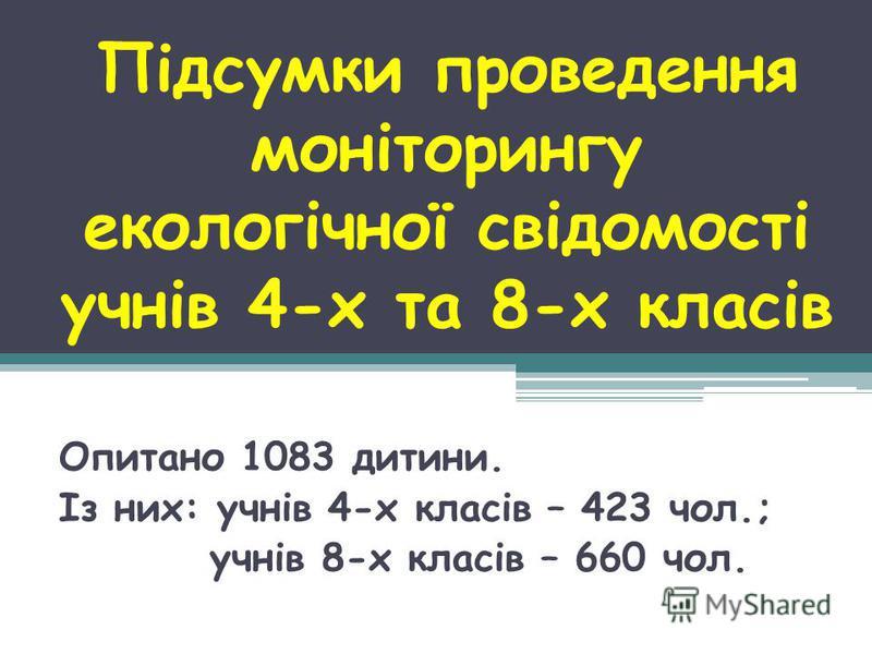 Підсумки проведення моніторингу екологічної свідомості учнів 4-х та 8-х класів Опитано 1083 дитини. Із них: учнів 4-х класів – 423 чол.; учнів 8-х класів – 660 чол.