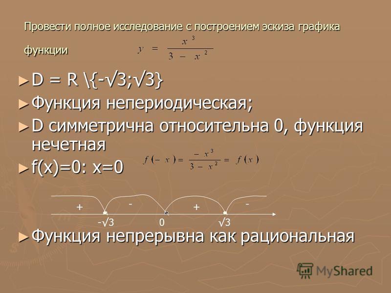 Провести полное исследование с построением эскиза графика функции D = R \{-3;3} Функция непериодическая; D симметрична относительна 0, функция нечетная f(x)=0: x=0 Функция непрерывна как рациональная -3-303 + - + -