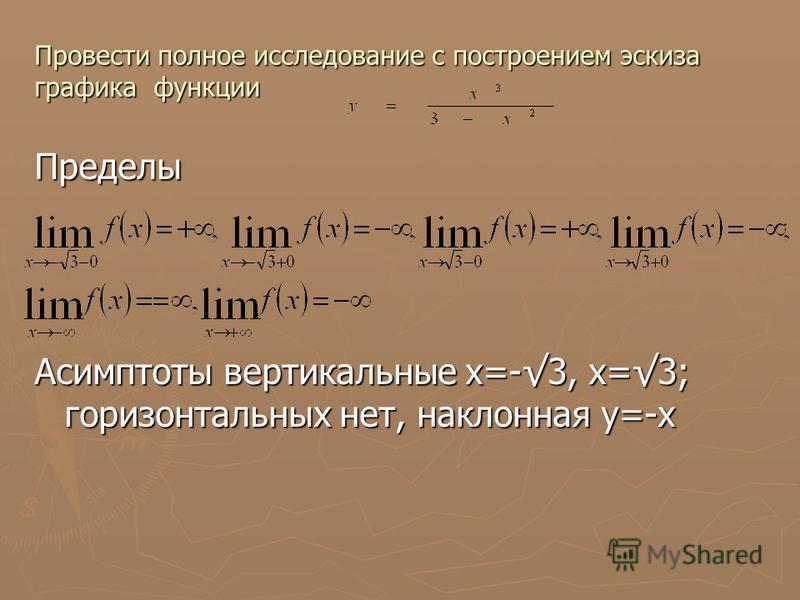 Провести полное исследование с построением эскиза графика функции Пределы Асимптоты вертикальные х=-3, х=3; горизонтальных нет, наклонная у=-х