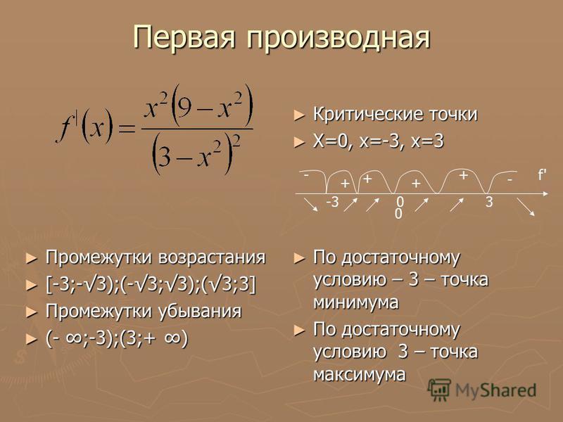 Первая производная Критические точки Х=0, х=-3, х=3 Промежутки возрастания [-3;-3);(-3;3);(3;3] Промежутки убывания (- ;-3);(3;+ ) По достаточному условию – 3 – точка минимума По достаточному условию 3 – точка максимума + + + +- - f'f' -3 0 30