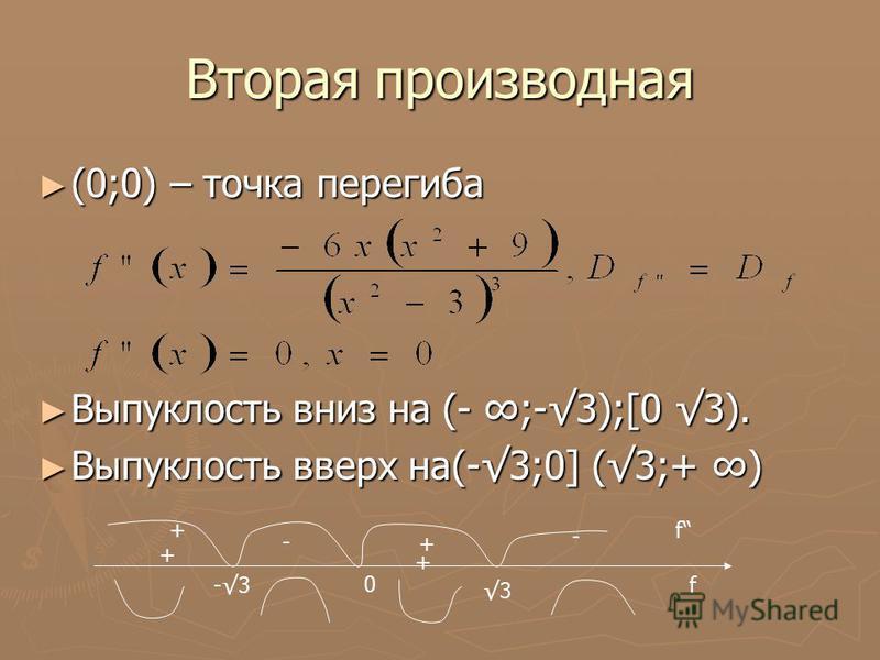 Вторая производная (0;0) – точка перегиба (0;0) – точка перегиба Выпуклость вниз на (- ;-3);[0 3). Выпуклость вниз на (- ;-3);[0 3). Выпуклость вверх на(-3;0] (3;+ ) Выпуклость вверх на(-3;0] (3;+ ) + + + + - - -3-3 0 3 f f