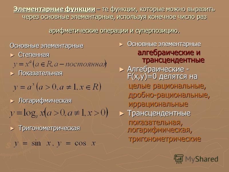 Элементарные функции – те функции, которые можно выразить через основные элементарные, используя конечное число раз арифметические операции и суперпозицию. Основные элементарные Степенная Степенная Показательная Показательная Логарифмическая Логарифм