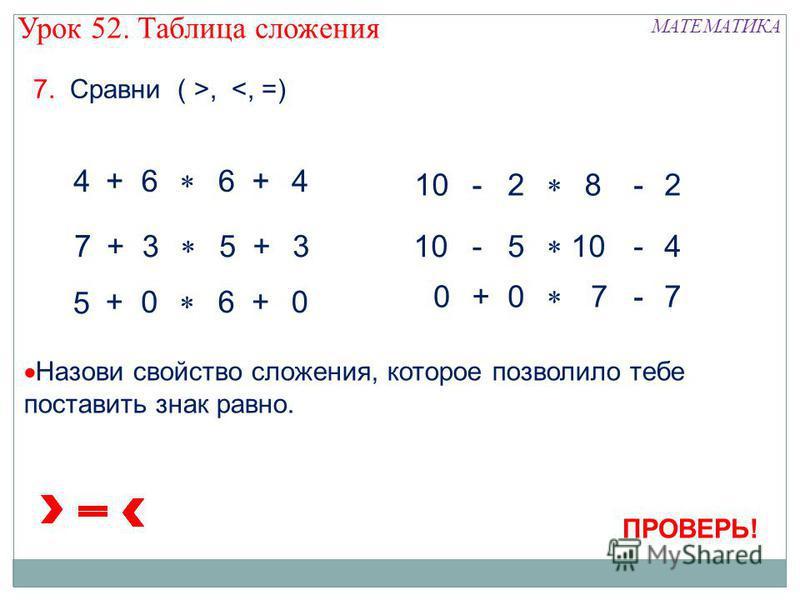 7. Сравни ( >, <, =) 64 64++ 3753++ 0 5 +60+ ПРОВЕРЬ! МАТЕМАТИКА Назови свойство сложения, которое позволило тебе поставить знак равно. 210-82- 00+77- 510- 4- Урок 52. Таблица сложения