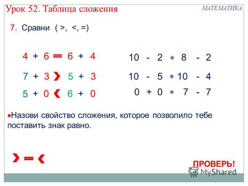 7. Сравни ( >, <, =) 6464++ 3753++ 0 5 +60+ ПРОВЕРЬ! МАТЕМАТИКА Назови свойство сложения, которое позволило тебе поставить знак равно. 210-82- 00+77- 510- 4- Урок 52. Таблица сложения