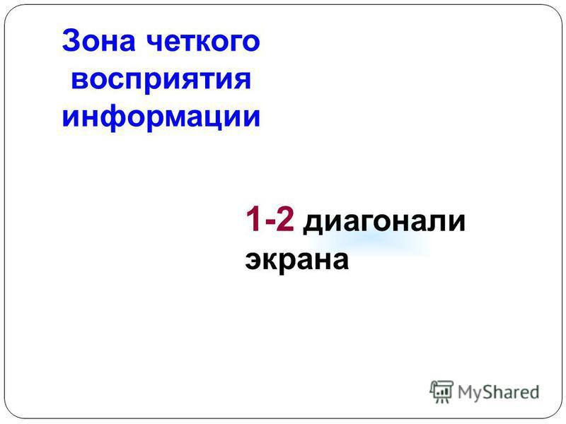 Зона четкого восприятия информации 1-2 диагонали экрана