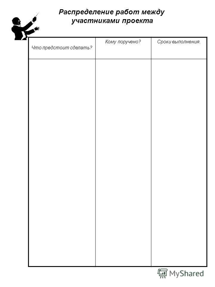 Распределение работ между участниками проекта Что предстоит сделать? Кому поручено?Сроки выполнения.