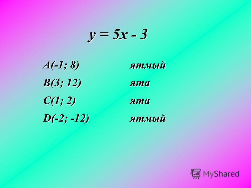 y = 5x - 3 A(-1; 8) ятмый B(3; 12) ята C(1; 2) ята D(-2; -12) ятмый