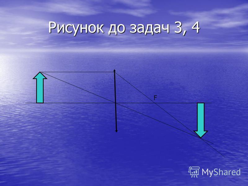 Рисунок до задач 3, 4 F