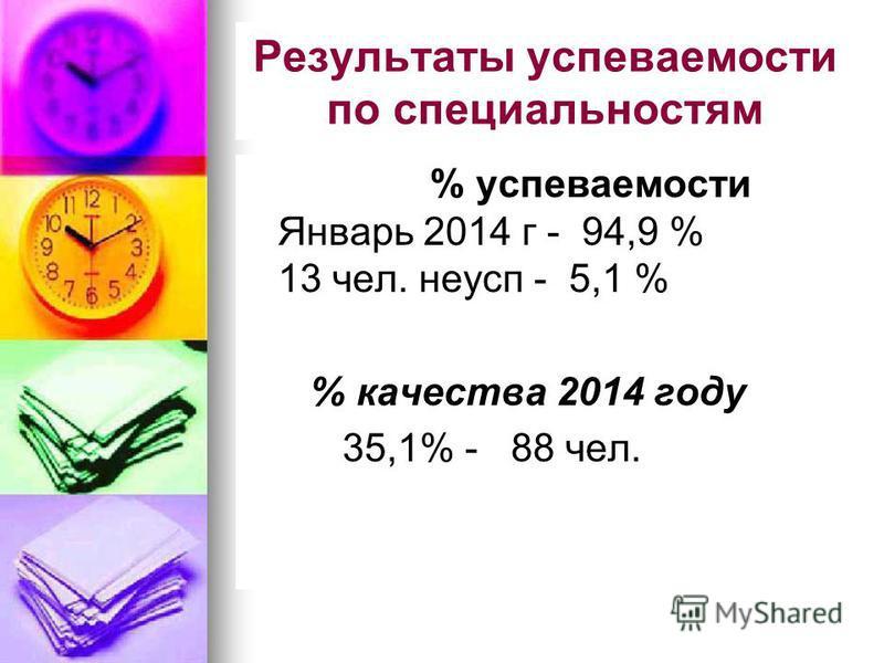 Результаты успеваемости по специальностям % успеваемости Январь 2014 г - 94,9 % 13 чел. неусп - 5,1 % % качества 2014 году 35,1% - 88 чел.