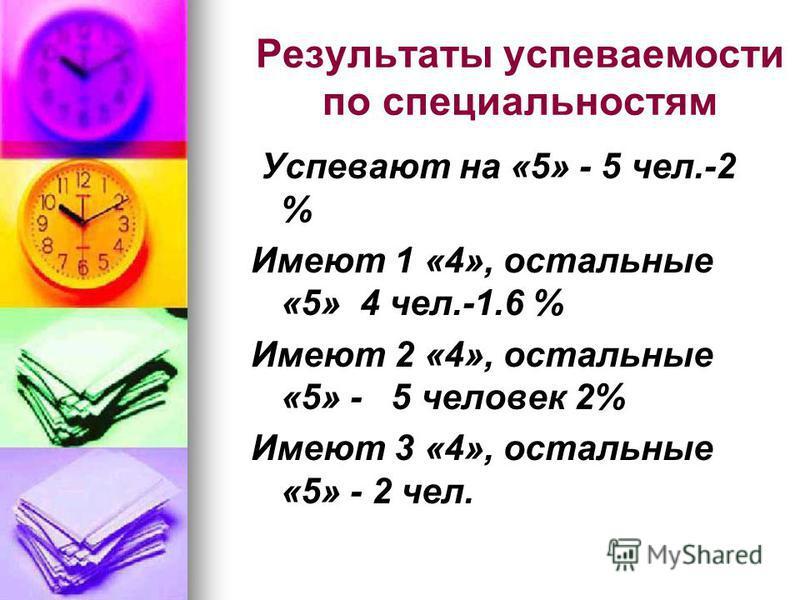 Результаты успеваемости по специальностям Успевают на «5» - 5 чел.-2 % Имеют 1 «4», остальные «5» 4 чел.-1.6 % Имеют 2 «4», остальные «5» - 5 человек 2% Имеют 3 «4», остальные «5» - 2 чел.