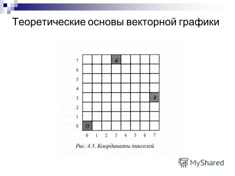 Теоретические основы векторной графики