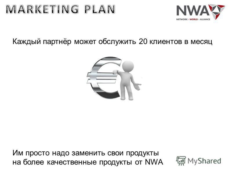 Каждый партнёр может обслужить 20 клиентов в месяц Им просто надо заменить свои продукты на более качественные продукты от NWA