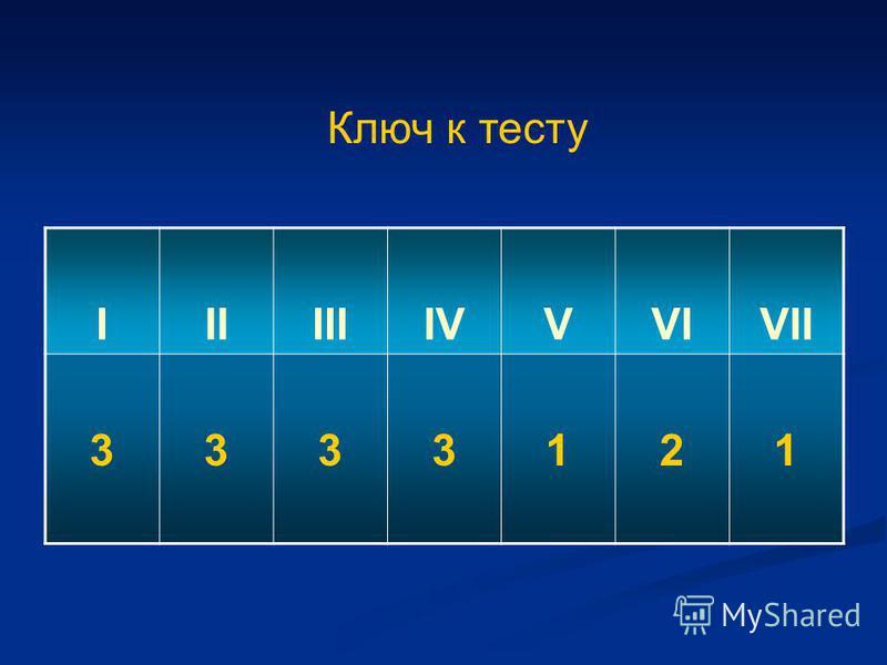 Ключ к тесту IIIIIIIVVVIVII 3333121