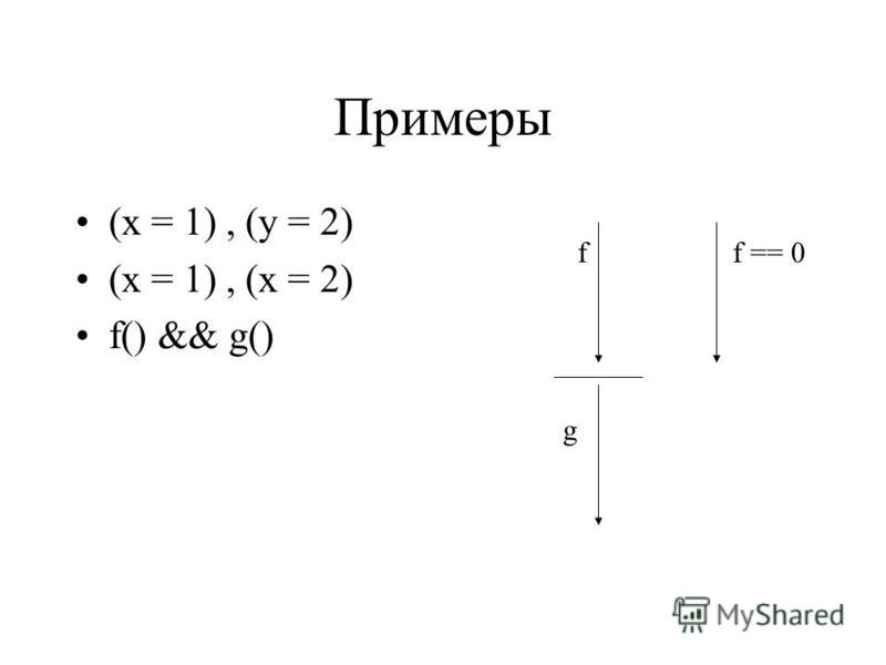 Примеры (x = 1), (y = 2) (x = 1), (x = 2) f() && g() f g f == 0