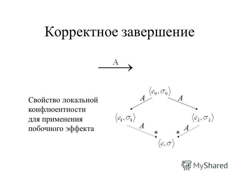 Корректное завершение A Свойство локальной конфлюентности для применения побочного эффекта A A ** A