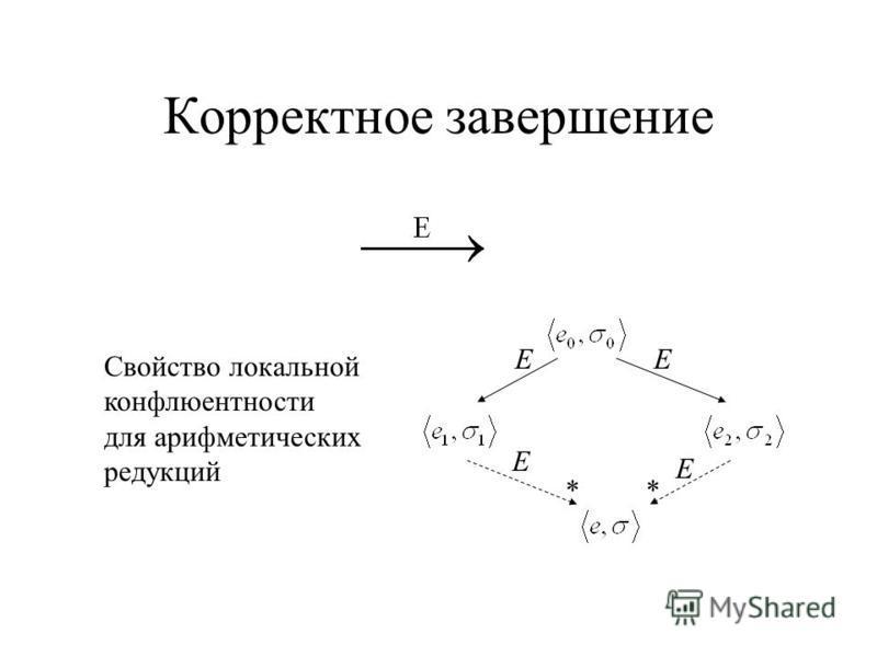 Корректное завершение E Свойство локальной конфлюентности для арифметических редукций E E ** E