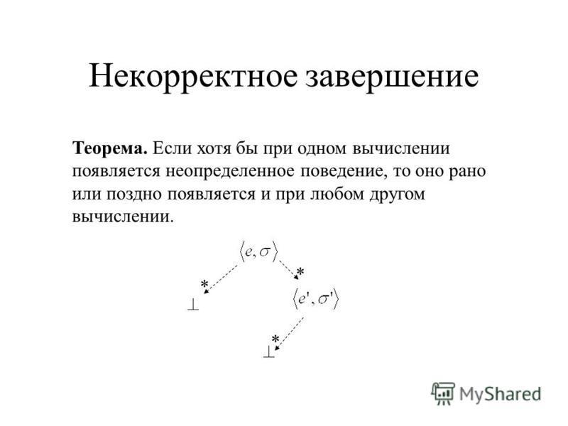 Некорректное завершение Теорема. Если хотя бы при одном вычислении появляется неопределенное поведение, то оно рано или поздно появляется и при любом другом вычислении. * * *