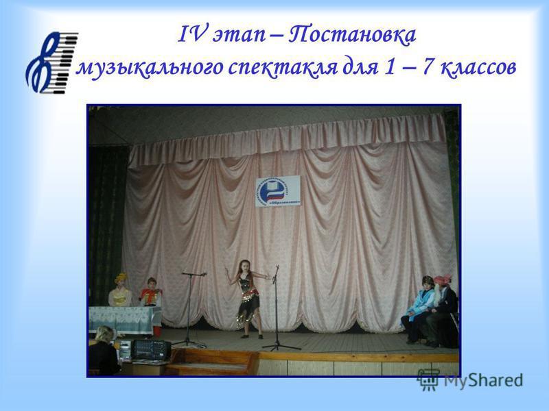 IV этап – Постановка музыкального спектакля для 1 – 7 классов