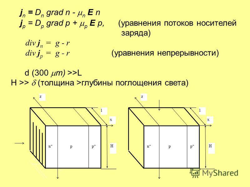 Предельный кпд СЭ с вертикальными переходами Два основных подхода Два основных подхода: фундаментальный подход основывается на термодинамическом рассмотрении и принципе детального рассмотрения (W. Shockley, H. S. Queisser …) детальный анализ уравнени