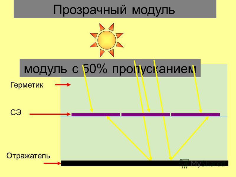 Sliver солнечныйэлемент Sliver