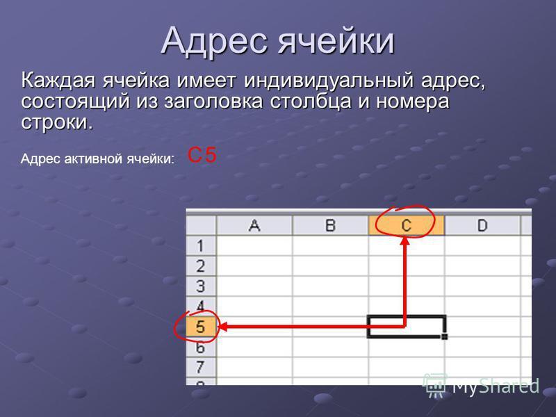 Адрес ячейки Каждая ячейка имеет индивидуальный адрес, состоящий из заголовка столбца и номера строки. Адрес активной ячейки: С5