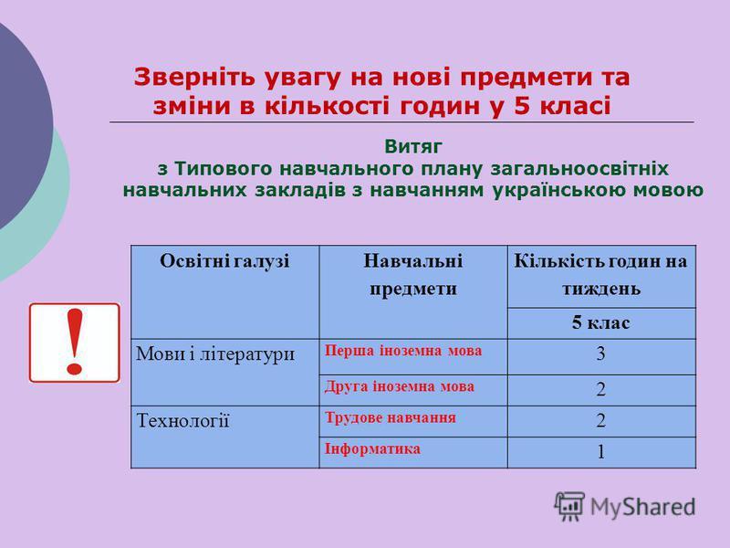 Зверніть увагу на нові предмети та зміни в кількості годин у 5 класі Витяг з Типового навчального плану загальноосвітніх навчальних закладів з навчанням українською мовою Освітні галузі Навчальні предмети Кількість годин на тиждень 5 клас Мови і літе