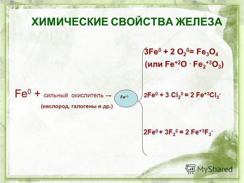 ХИМИЧЕСКИЕ СВОЙСТВА ЖЕЛЕЗА 3Fe 0 + 2 О 2 0 = Fe 3 O 4 (или Fe +2 O. Fe 2 +3 O 3 ) Fe 0 + сильный окислитель 2 Fe 0 + 3 Cl 2 0 = 2 Fe +3 Cl 3 - (кислород, галогены и др.) 2Fe 0 + 3F 2 0 = 2 Fe +3 F 3 - Fe +3