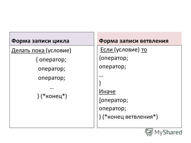 Форма записи цикла Делать пока (условие) { оператор; оператор; … } (*конец*) Форма записи ветвления Если (условие) то {оператор; оператор; … } Иначе {оператор; оператор; } (*конец ветвления*)
