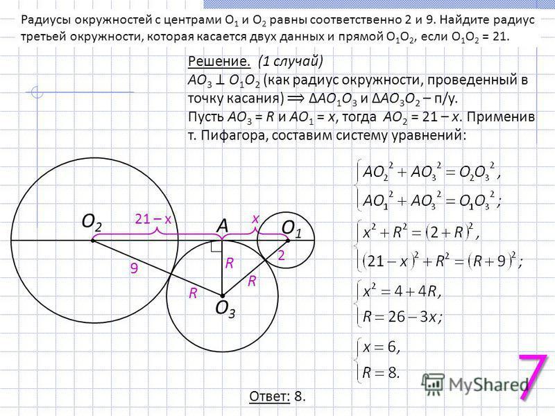 Радиусы окружностей с центрами O 1 и O 2 равны соответственно 2 и 9. Найдите радиус третьей окружности, которая касается двух данных и прямой O 1 O 2, если O 1 O 2 = 21. Решение. (1 случай) АО 3 О 1 О 2 (как радиус окружности, проведенный в точку кас
