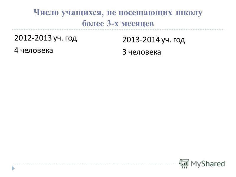 Число учащихся, не посещающих школу более 3-х месяцев 2012-2013 уч. год 4 человека 2013-2014 уч. год 3 человека