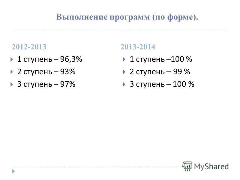 Выполнение программ (по форме). 2012-20132013-2014 1 ступень – 96,3% 2 ступень – 93% 3 ступень – 97% 1 ступень –100 % 2 ступень – 99 % 3 ступень – 100 %