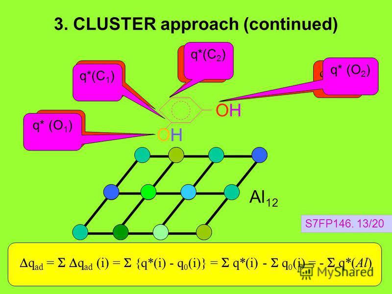 S7FP146. 13/20 3. CLUSTER approach (continued) OH q 0 (C 1 ) q 0 (C 2 ) q 0 (O 1 ) q o (O 2 ) q* (O 1 ) q*(C 1 ) q*(C 2 ) q* (O 2 ) q ad = q ad (i) = {q*(i) - q 0 (i)} = q*(i) - q 0 (i) = - q*(Al) Al 12 OHOH OHOH