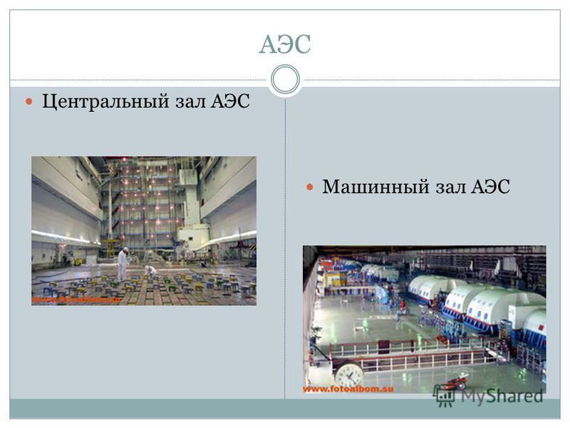 Центральный зал АЭС Машинный зал АЭС