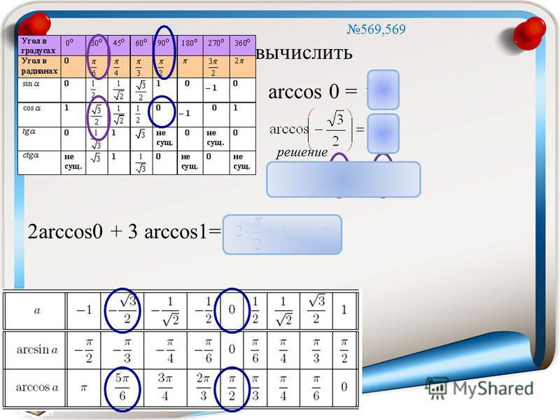 569,569 вычислить arccos 0 = решение 2arccos0 + 3 arccos1=