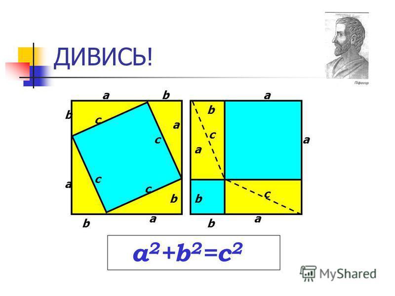ДИВИСЬ! а а а а а а а а b b b b b b b с с с с с с а 2 +b 2 =с 2