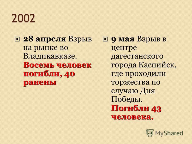 2002 Восемь человек погибли, 40 ранены 28 апреля Взрыв на рынке во Владикавказе. Восемь человек погибли, 40 ранены Погибли 43 человека. 9 мая Взрыв в центре дагестанского города Каспийск, где проходили торжества по случаю Дня Победы. Погибли 43 челов