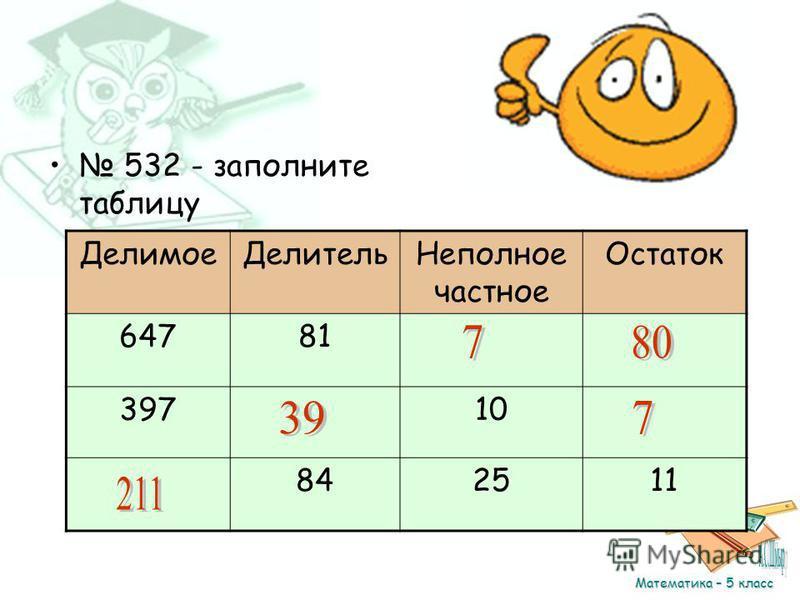 Математика – 5 класс Устно: 534, 535, 536 532 - заполните таблицу Делимое ДелительНеполное частное Остаток 64781 39710 842511