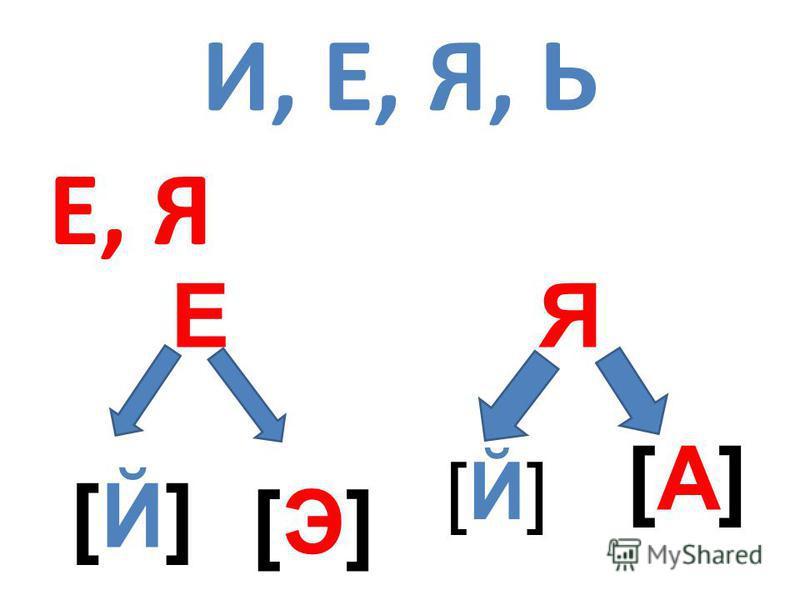 И, Е, Я, Ь Е, Я Е [Й][Й] [Э][Э] Я [Й][Й] [А][А]