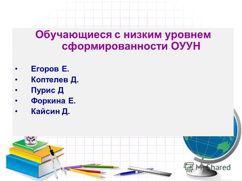 Обучающиеся с низким уровнем сформированности ОУУН Егоров Е. Коптелев Д. Пурис Д Форкина Е. Кайсин Д.